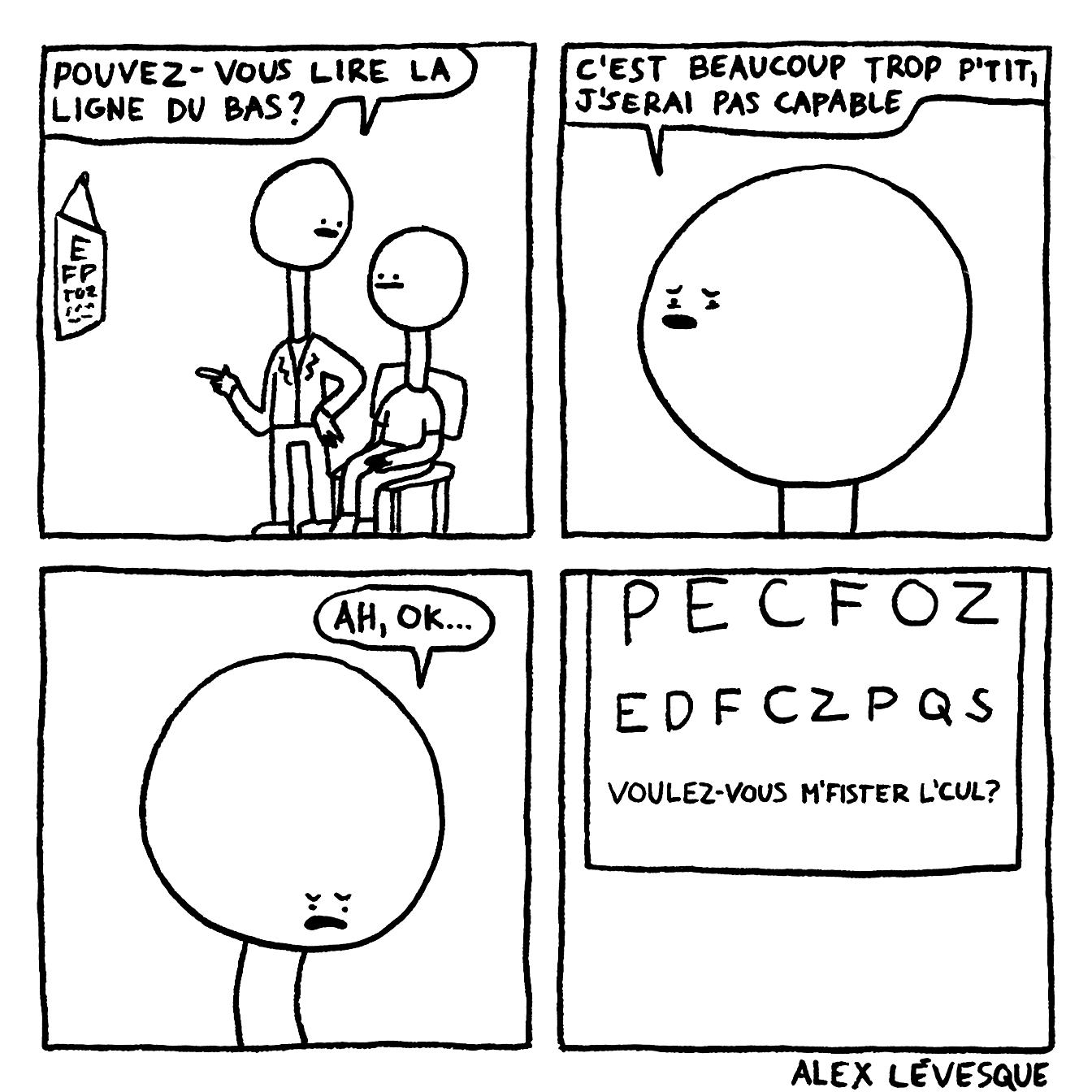 Test de vue
